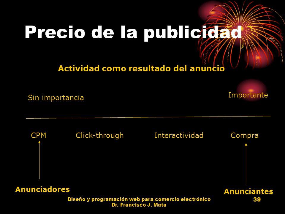 Diseño y programación web para comercio electrónico Dr. Francisco J. Mata 39 Precio de la publicidad CPMClick-throughInteractividadCompra Actividad co