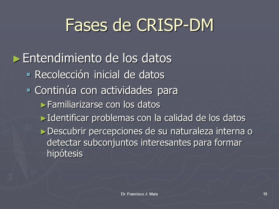 Dr. Francisco J. Mata19 Fases de CRISP-DM Entendimiento de los datos Entendimiento de los datos Recolección inicial de datos Recolección inicial de da
