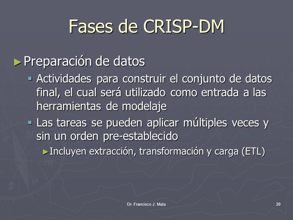 Dr. Francisco J. Mata20 Fases de CRISP-DM Preparación de datos Preparación de datos Actividades para construir el conjunto de datos final, el cual ser