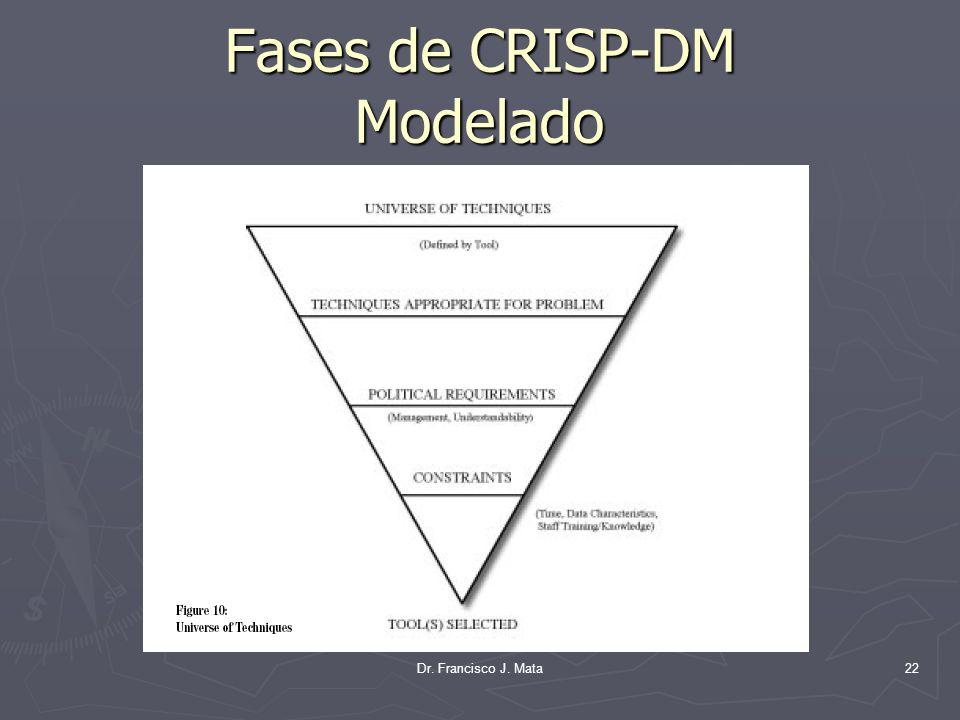 Fases de CRISP-DM Modelado Dr. Francisco J. Mata22