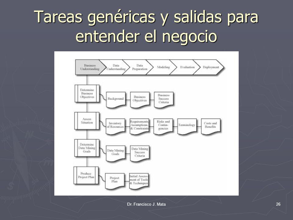 Dr. Francisco J. Mata26 Tareas genéricas y salidas para entender el negocio