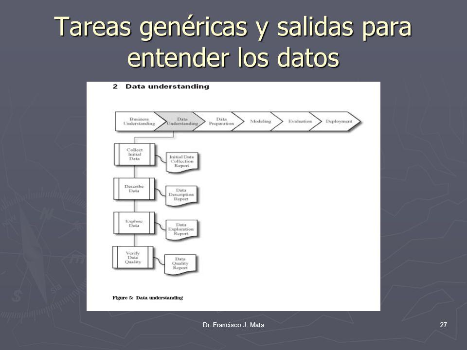 Dr. Francisco J. Mata27 Tareas genéricas y salidas para entender los datos