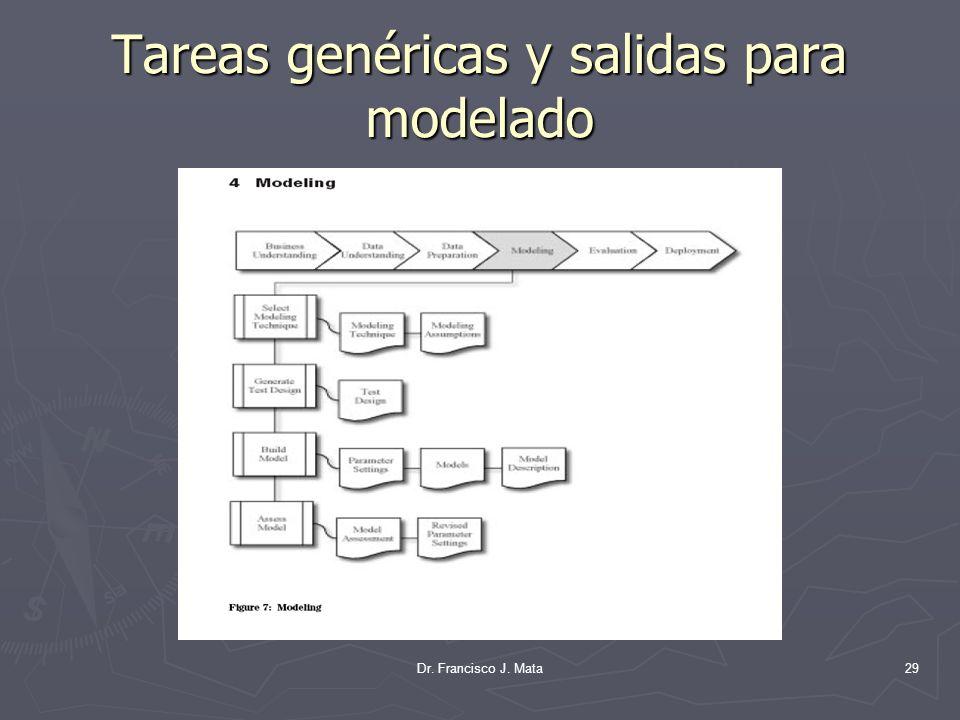Dr. Francisco J. Mata29 Tareas genéricas y salidas para modelado