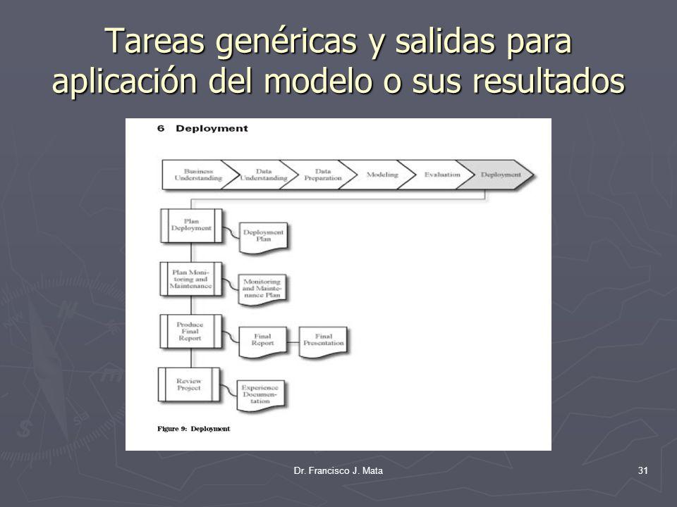 Dr. Francisco J. Mata31 Tareas genéricas y salidas para aplicación del modelo o sus resultados