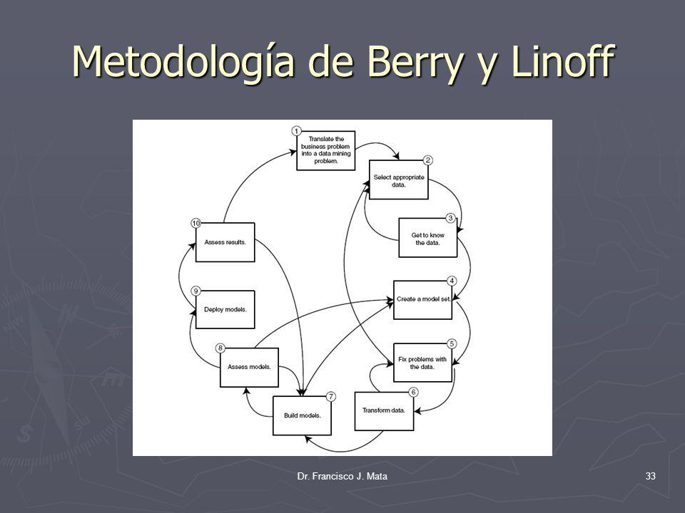 Metodología de Berry y Linoff Dr. Francisco J. Mata33