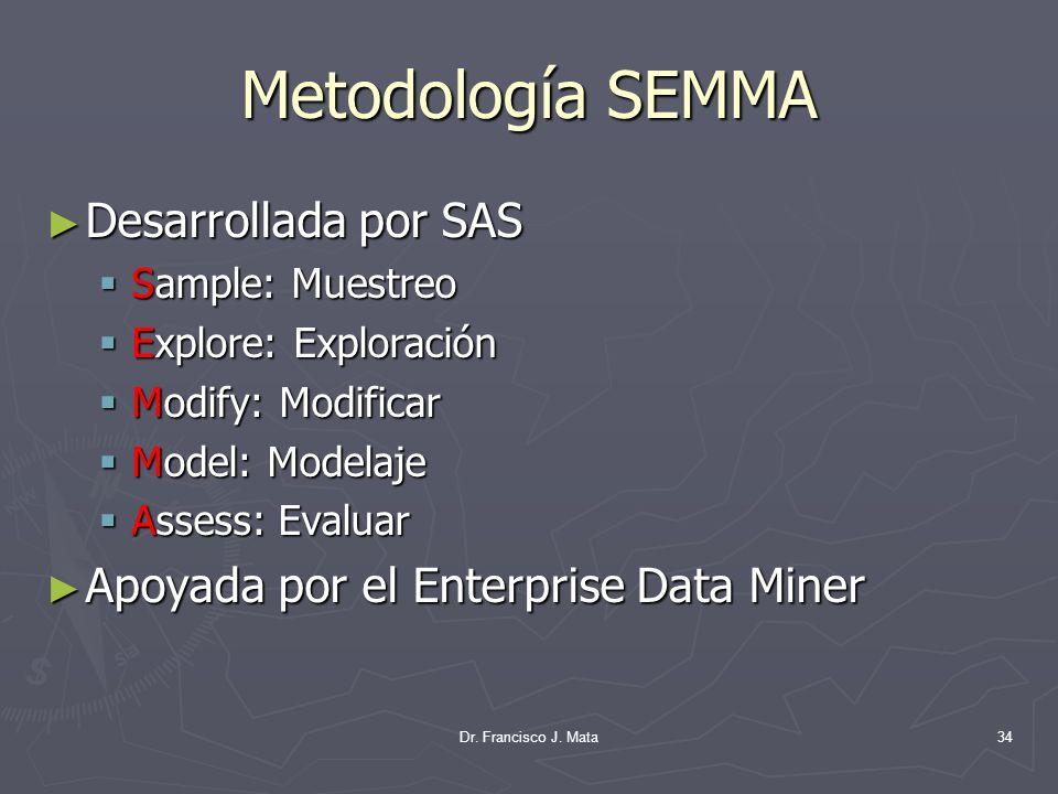 Metodología SEMMA Desarrollada por SAS Desarrollada por SAS Sample: Muestreo Sample: Muestreo Explore: Exploración Explore: Exploración Modify: Modifi
