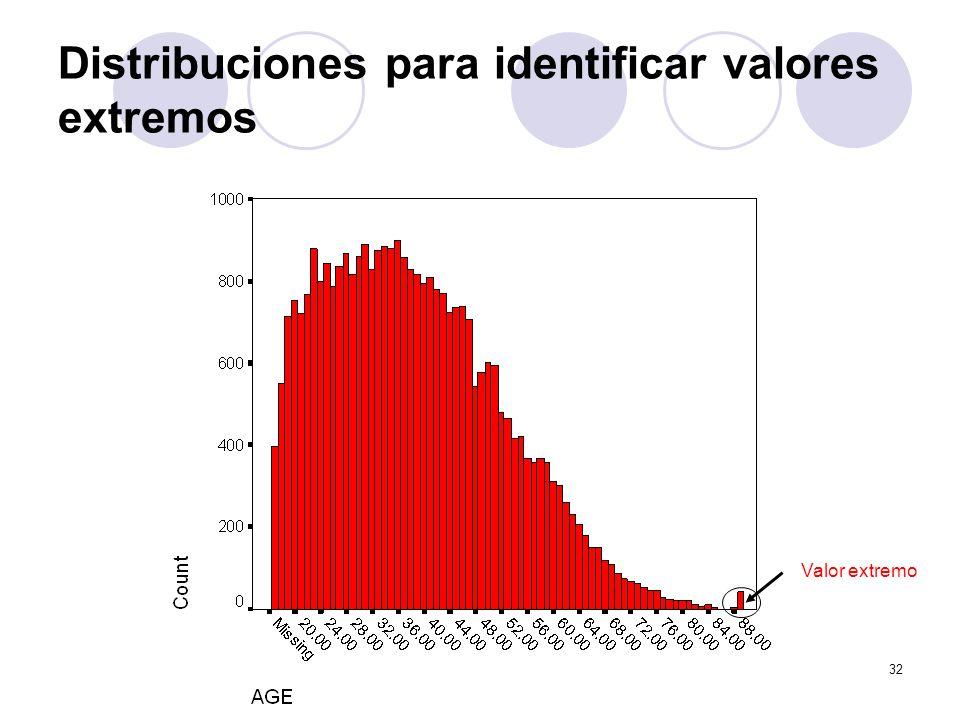Minería de datos Dr. Francisco J. Mata 32 Distribuciones para identificar valores extremos Valor extremo