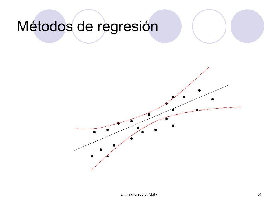 Dr. Francisco J. Mata34 Métodos de regresión