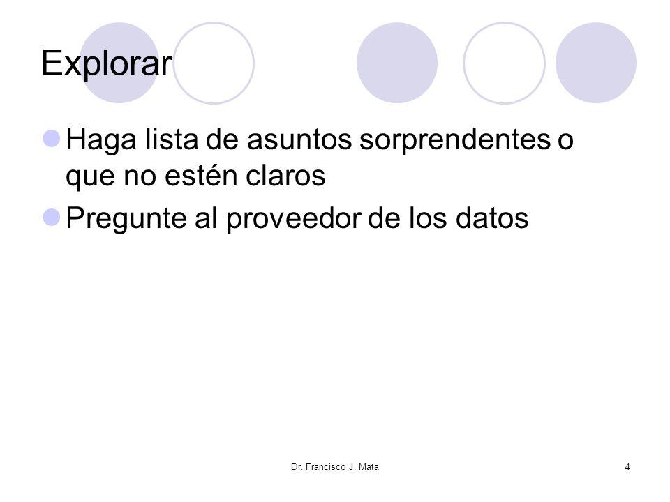 Explorar Observar Número de registros (observaciones) Número de variables (columnas) Dr.