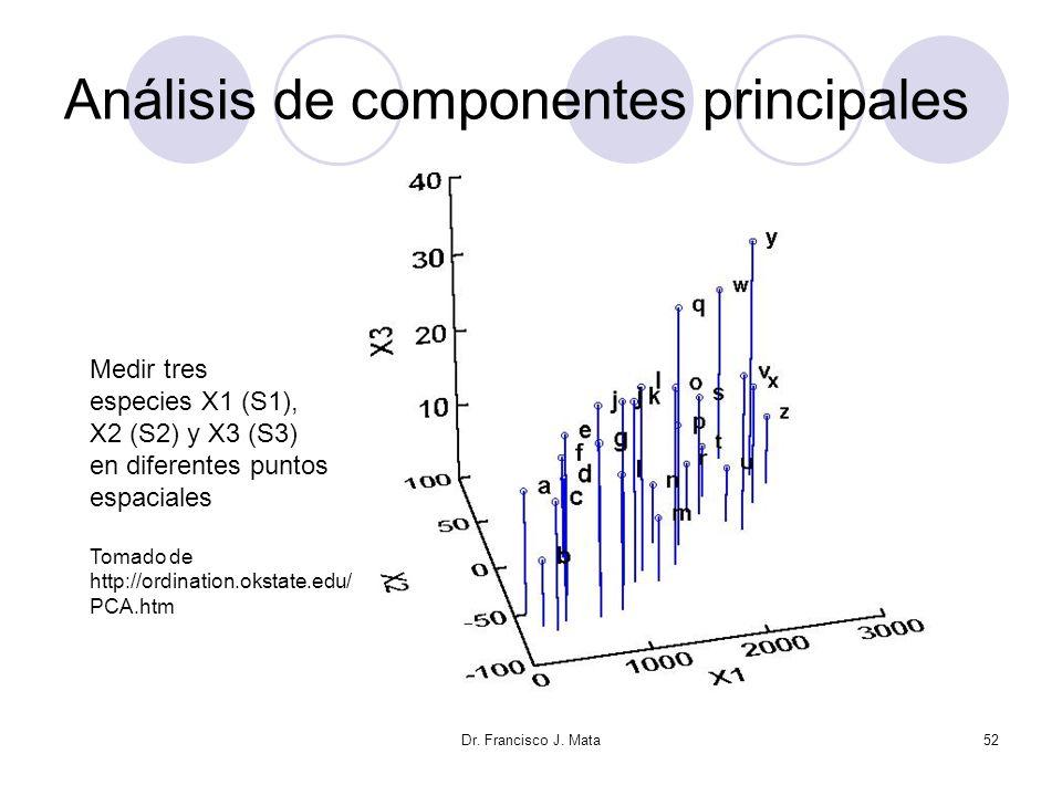 Dr. Francisco J. Mata52 Análisis de componentes principales Medir tres especies X1 (S1), X2 (S2) y X3 (S3) en diferentes puntos espaciales Tomado de h
