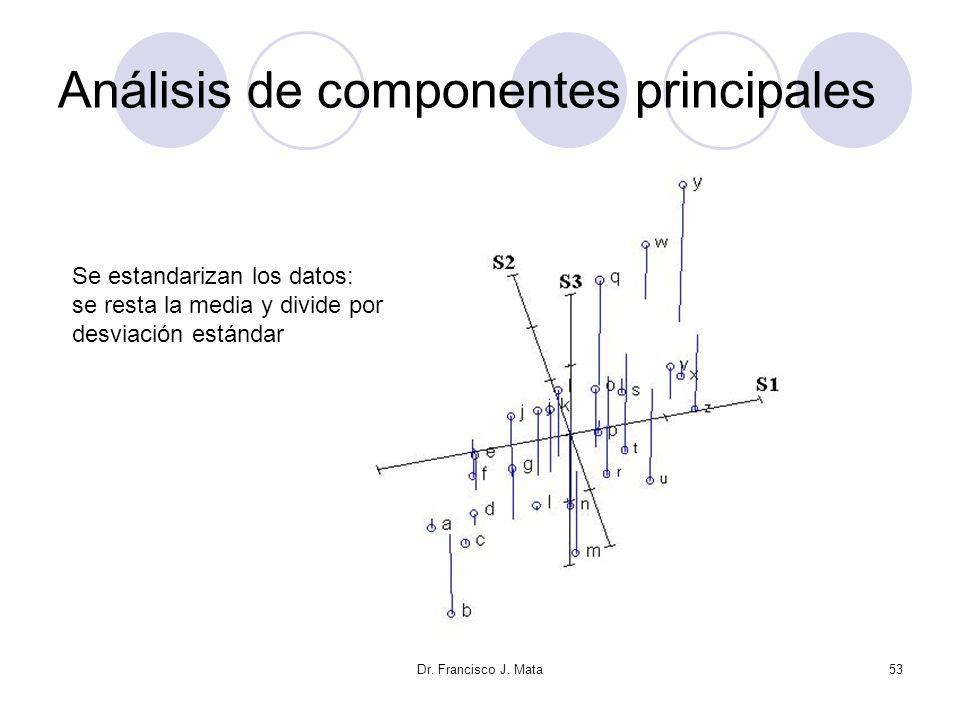 Dr. Francisco J. Mata53 Análisis de componentes principales Se estandarizan los datos: se resta la media y divide por desviación estándar