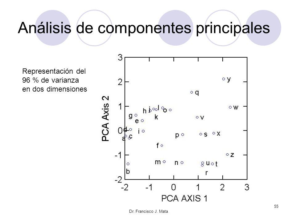Dr. Francisco J. Mata 55 Análisis de componentes principales Representación del 96 % de varianza en dos dimensiones
