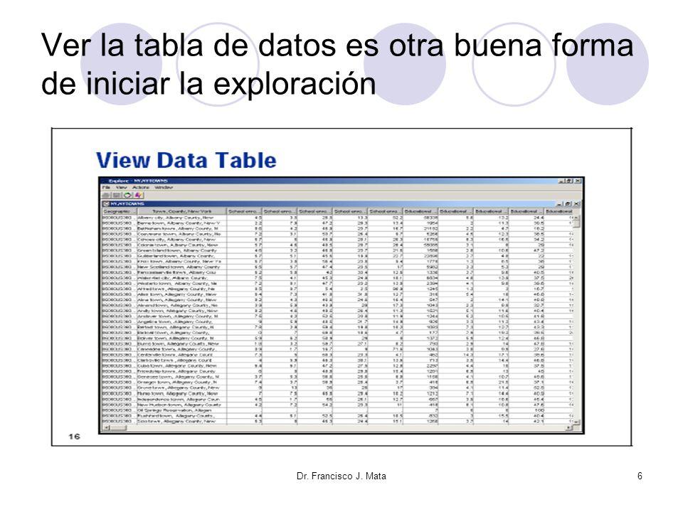 Dr. Francisco J. Mata7 Explorar una variable Penetración de producto