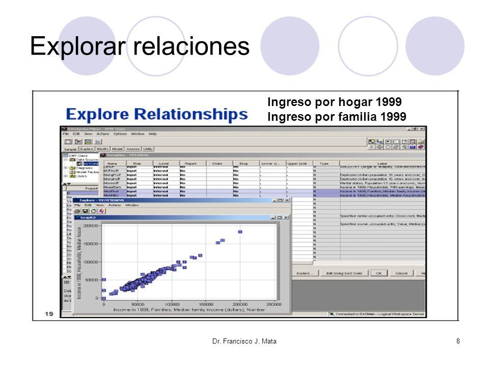 Dr. Francisco J. Mata8 Explorar relaciones Ingreso por hogar 1999 Ingreso por familia 1999
