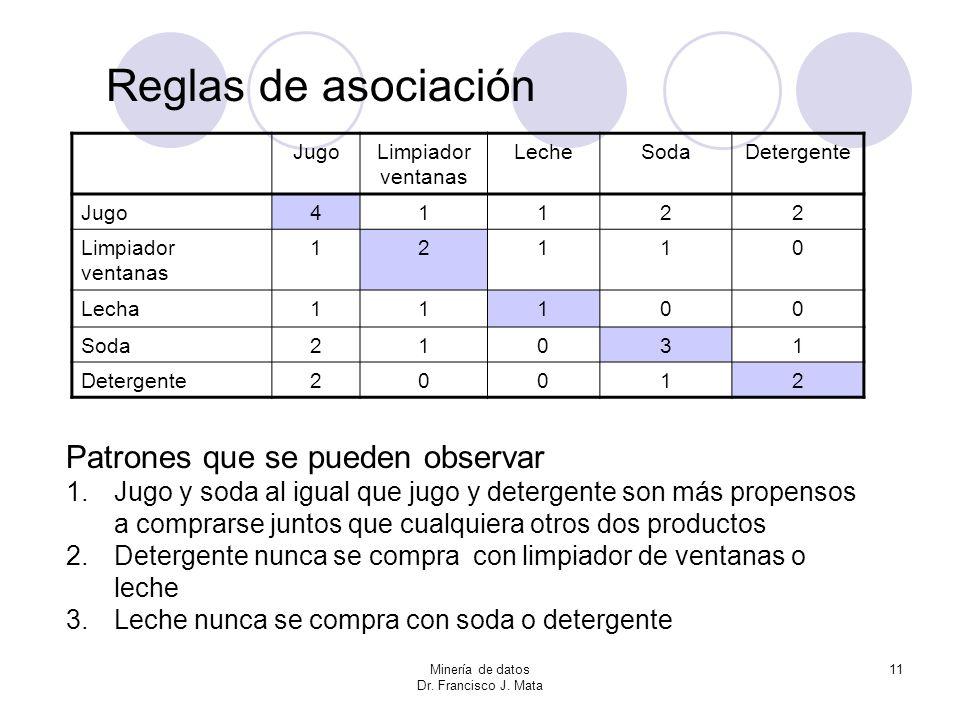 Minería de datos Dr. Francisco J. Mata 11 Reglas de asociación JugoLimpiador ventanas LecheSodaDetergente Jugo41122 Limpiador ventanas 12110 Lecha1110