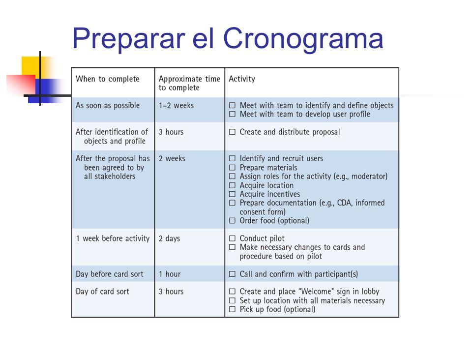 Preparar el Cronograma