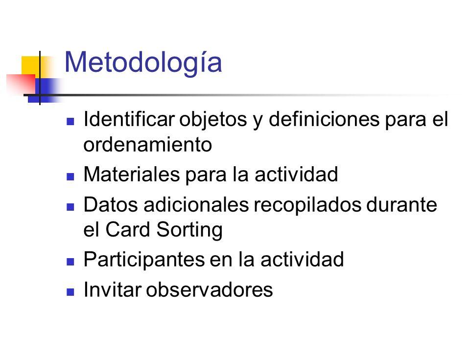 Metodología Identificar objetos y definiciones para el ordenamiento Materiales para la actividad Datos adicionales recopilados durante el Card Sorting