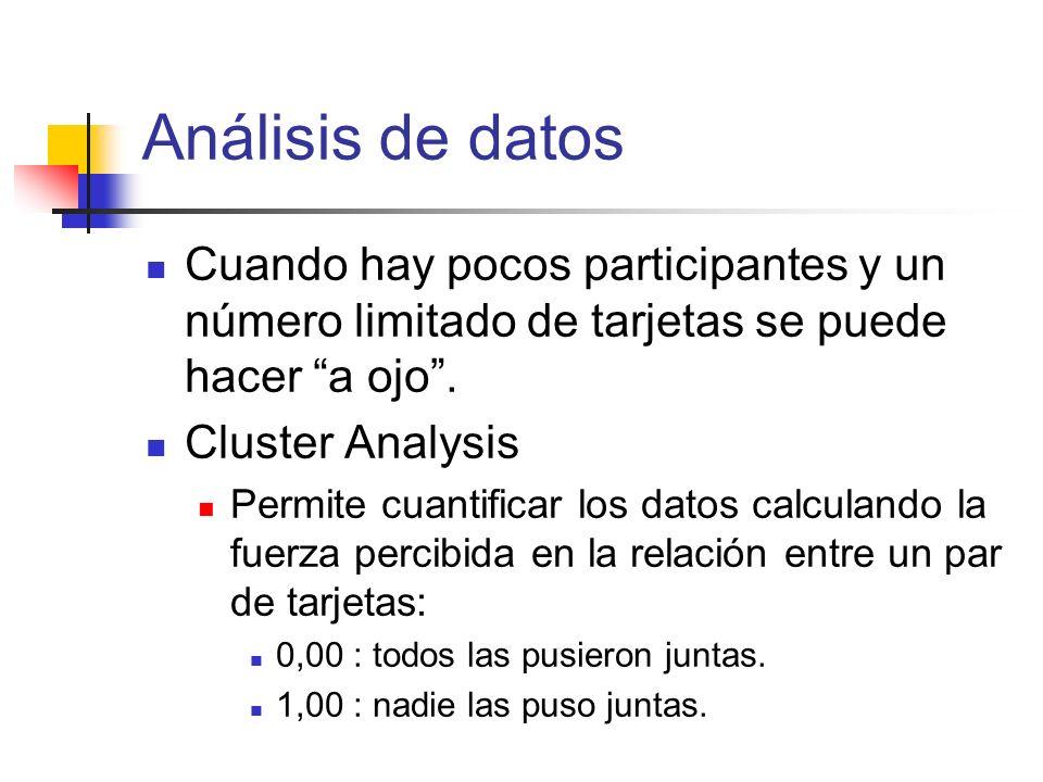 Análisis de datos Cuando hay pocos participantes y un número limitado de tarjetas se puede hacer a ojo. Cluster Analysis Permite cuantificar los datos