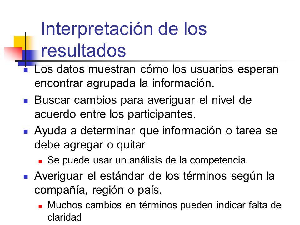Interpretación de los resultados Los datos muestran cómo los usuarios esperan encontrar agrupada la información. Buscar cambios para averiguar el nive