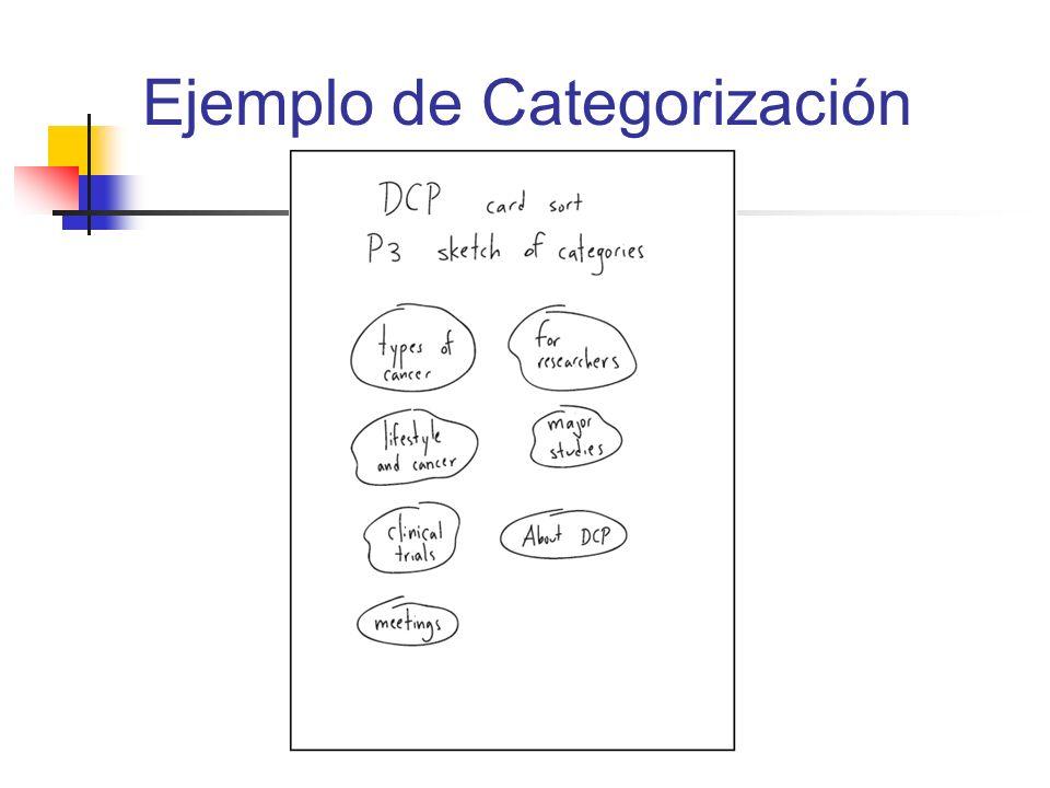 Ejemplo de Categorización