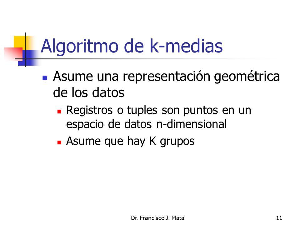 Dr. Francisco J. Mata11 Algoritmo de k-medias Asume una representación geométrica de los datos Registros o tuples son puntos en un espacio de datos n-