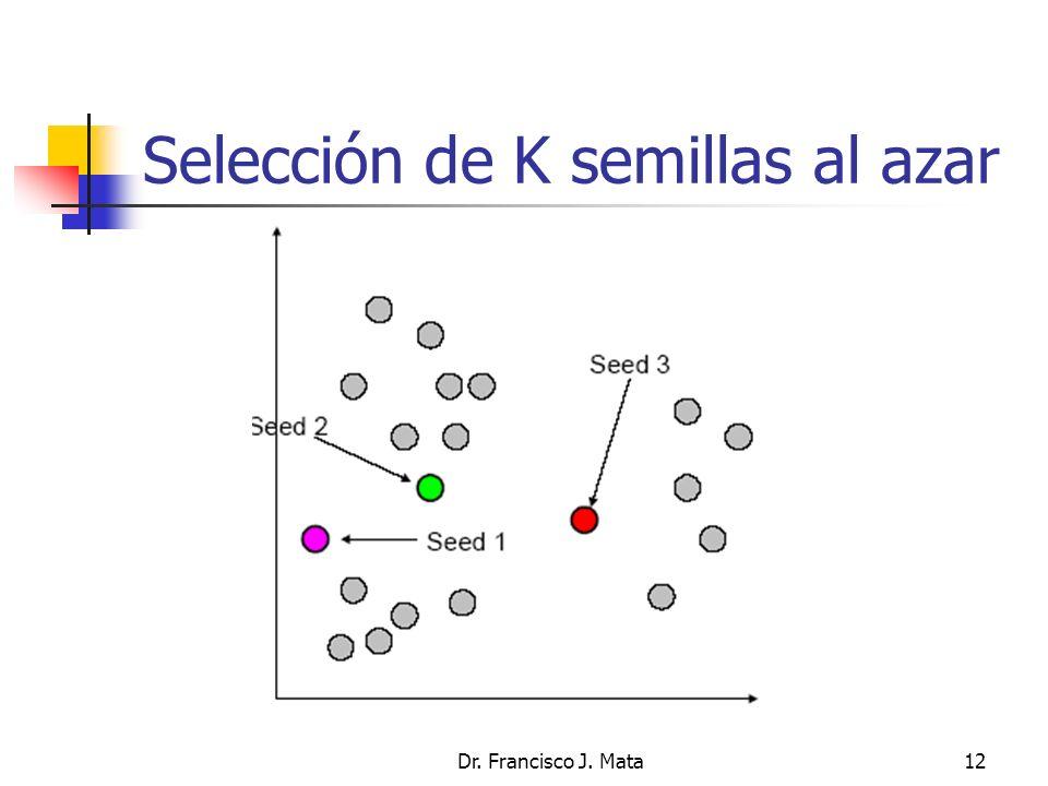 Dr. Francisco J. Mata12 Selección de K semillas al azar