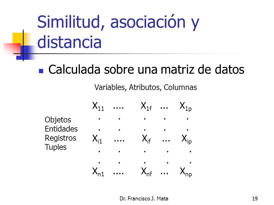 Dr. Francisco J. Mata19 Similitud, asociación y distancia Calculada sobre una matriz de datos X 11.... X 1f... X 1p..... X i1.... X if... X ip..... X