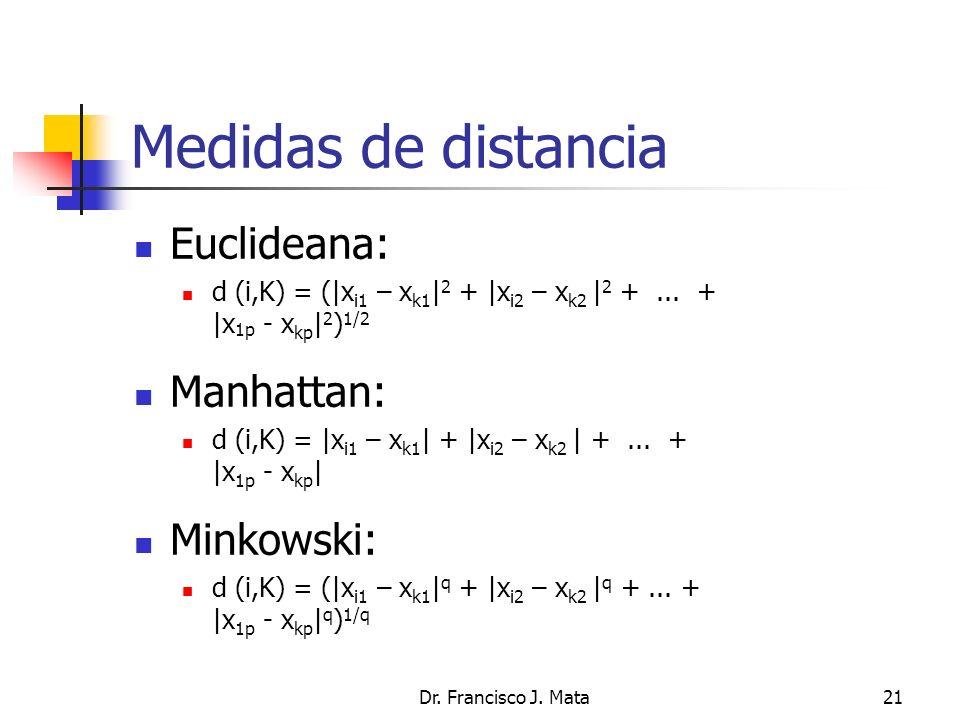 Dr. Francisco J. Mata21 Medidas de distancia Euclideana: d (i,K) = ( x i1 – x k1   2 +  x i2 – x k2   2 +... +  x 1p - x kp   2 ) 1/2 Manhattan: d (i,