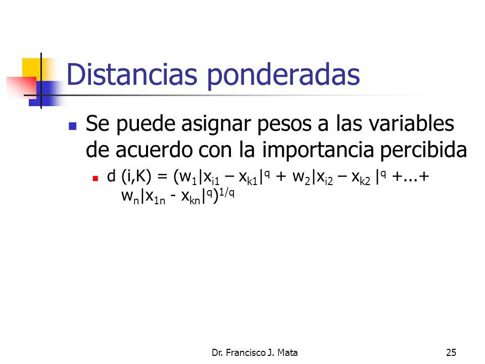 Dr. Francisco J. Mata25 Distancias ponderadas Se puede asignar pesos a las variables de acuerdo con la importancia percibida d (i,K) = (w 1  x i1 – x