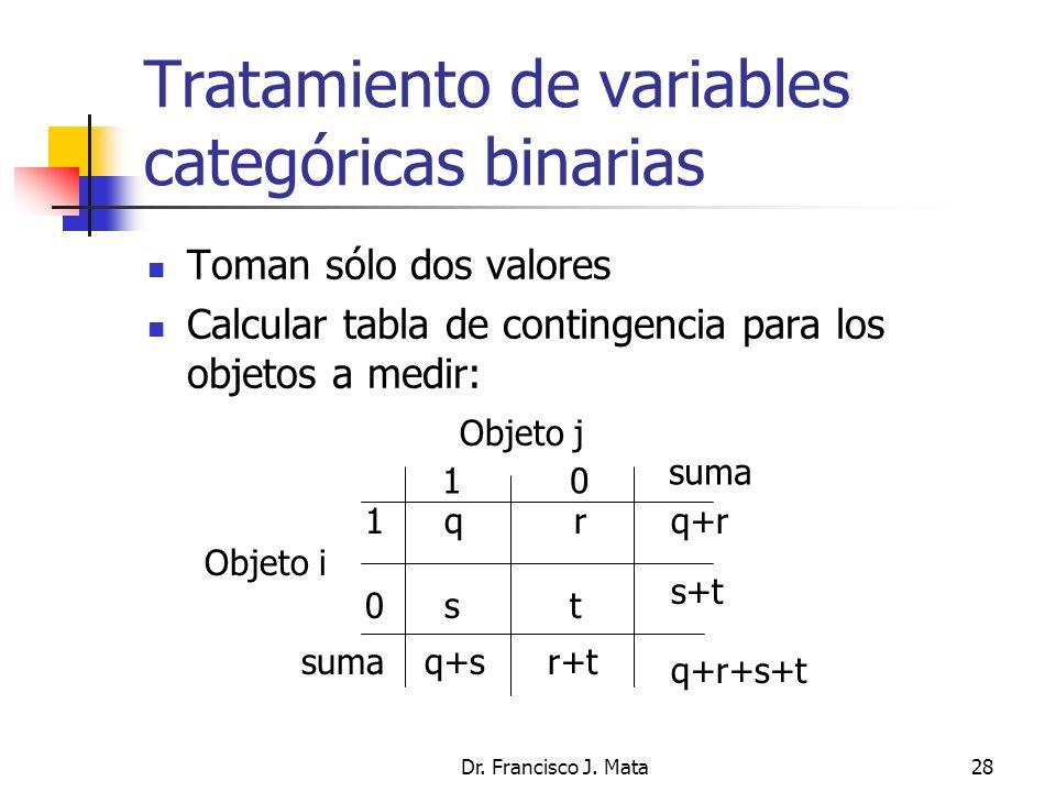 Dr. Francisco J. Mata28 Tratamiento de variables categóricas binarias Toman sólo dos valores Calcular tabla de contingencia para los objetos a medir: