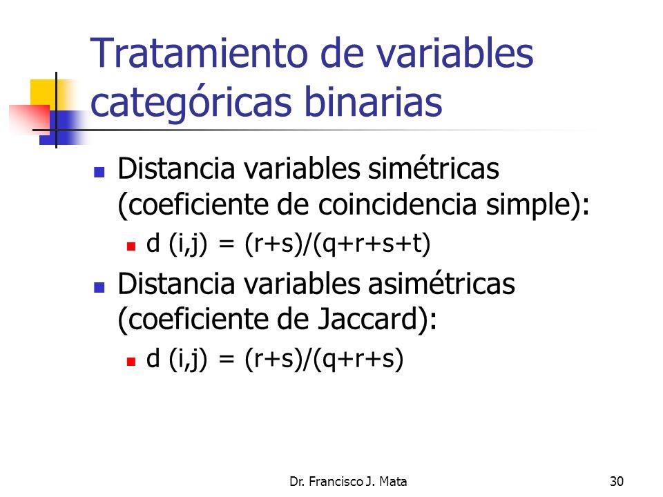 Dr. Francisco J. Mata30 Tratamiento de variables categóricas binarias Distancia variables simétricas (coeficiente de coincidencia simple): d (i,j) = (