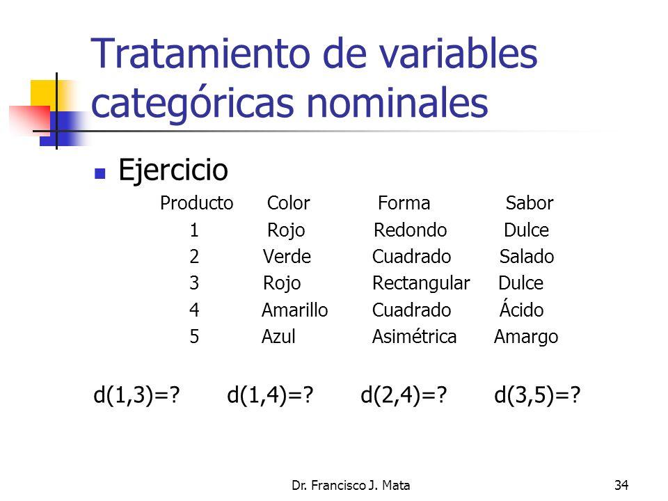 Dr. Francisco J. Mata34 Tratamiento de variables categóricas nominales Ejercicio Producto Color Forma Sabor 1 Rojo Redondo Dulce 2 Verde Cuadrado Sala