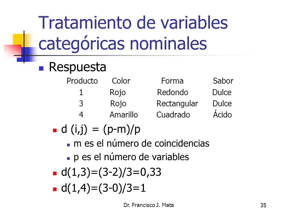 Dr. Francisco J. Mata35 Tratamiento de variables categóricas nominales Respuesta Producto Color Forma Sabor 1 Rojo Redondo Dulce 3 Rojo Rectangular Du