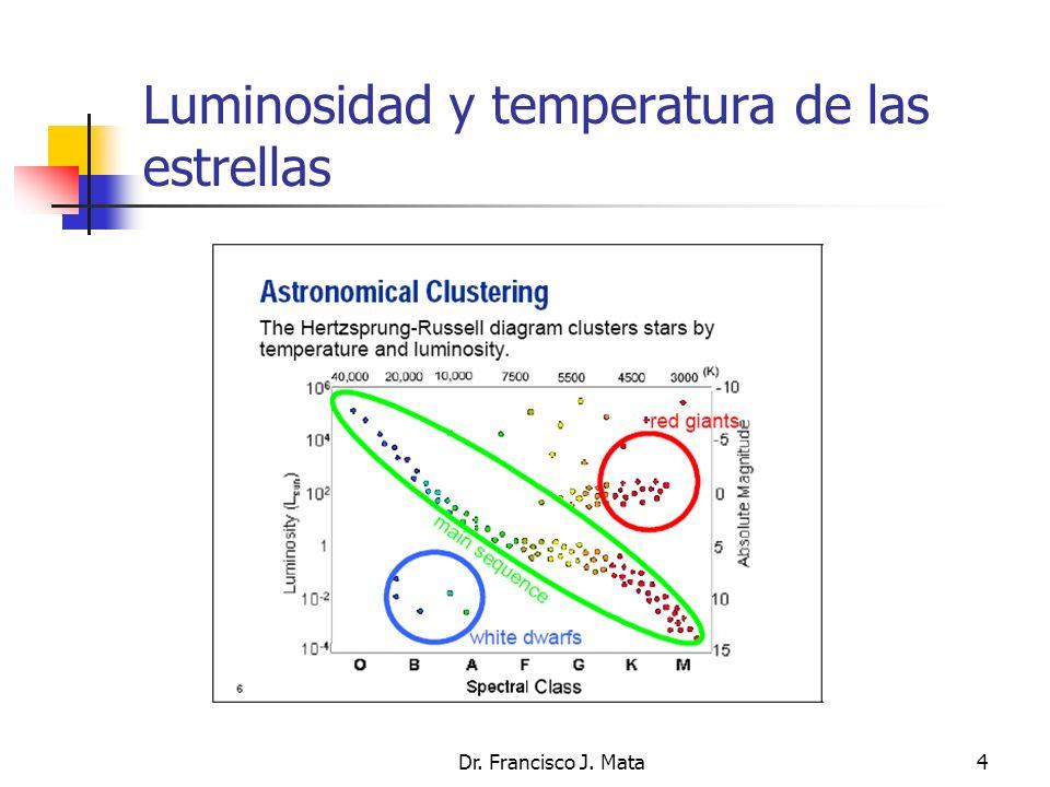 Criterio de agrupamiento cúbico Dr.Francisco J.