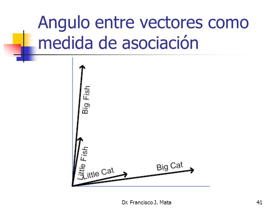 Dr. Francisco J. Mata41 Angulo entre vectores como medida de asociación