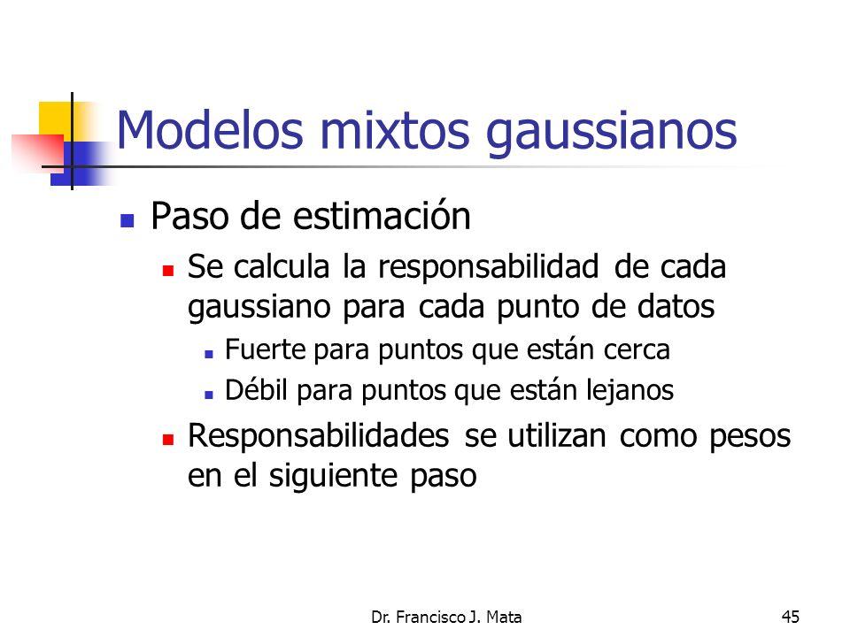 Dr. Francisco J. Mata45 Modelos mixtos gaussianos Paso de estimación Se calcula la responsabilidad de cada gaussiano para cada punto de datos Fuerte p