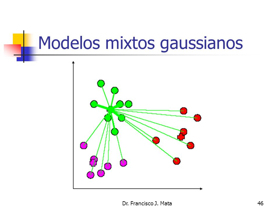 Dr. Francisco J. Mata46 Modelos mixtos gaussianos