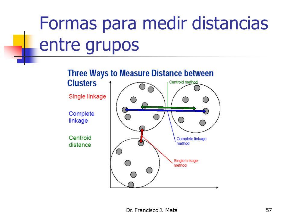 Dr. Francisco J. Mata57 Formas para medir distancias entre grupos