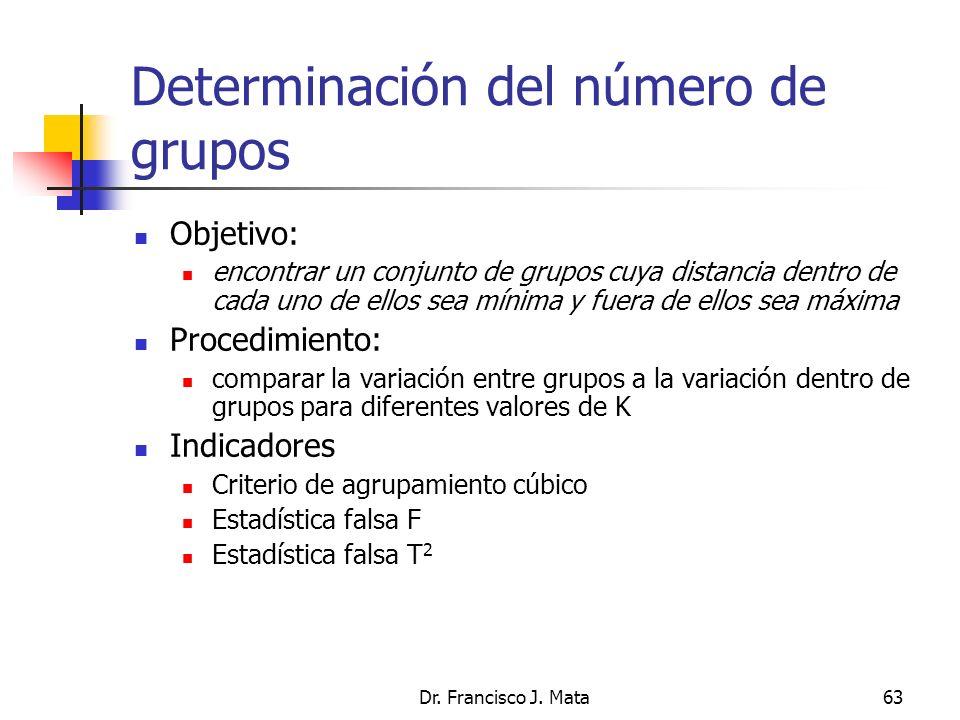 Dr. Francisco J. Mata63 Determinación del número de grupos Objetivo: encontrar un conjunto de grupos cuya distancia dentro de cada uno de ellos sea mí