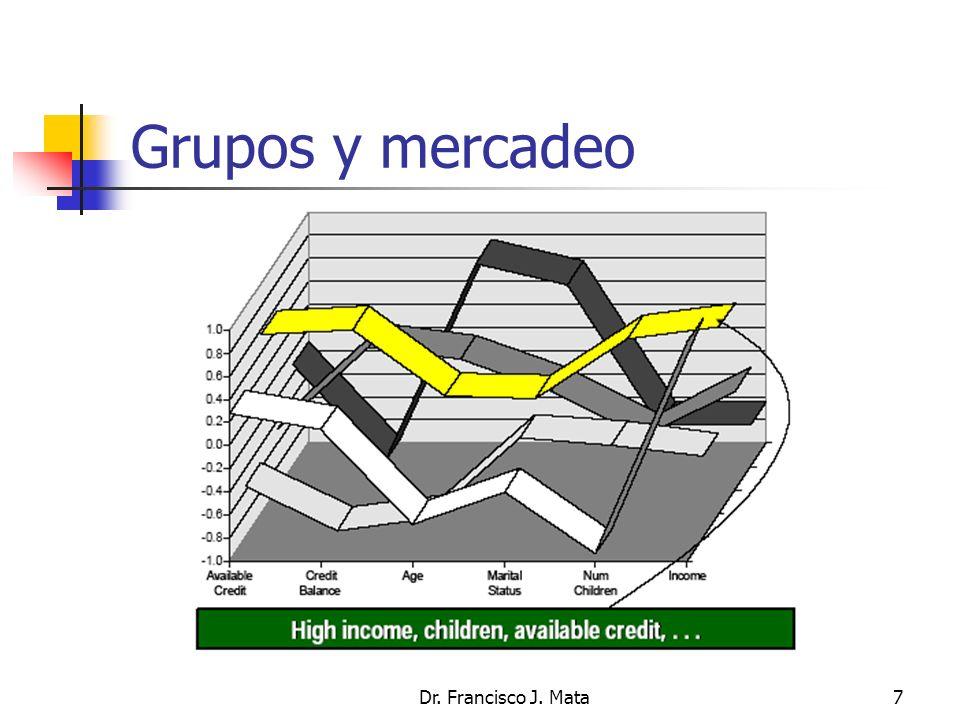 Dr. Francisco J. Mata7 Grupos y mercadeo