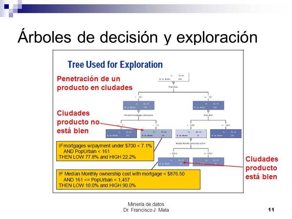 Minería de datos Dr. Francisco J. Mata 11 Árboles de decisión y exploración Ciudades producto no está bien Ciudades producto está bien Penetración de