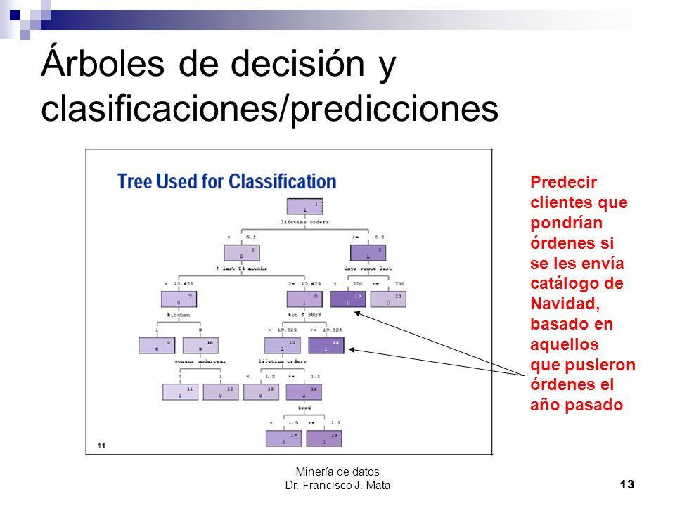 Minería de datos Dr. Francisco J. Mata 13 Árboles de decisión y clasificaciones/predicciones Predecir clientes que pondrían órdenes si se les envía ca
