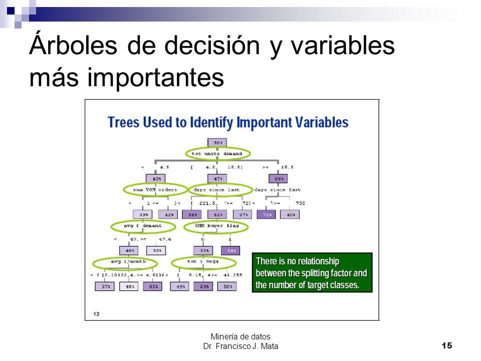 Minería de datos Dr. Francisco J. Mata 15 Árboles de decisión y variables más importantes