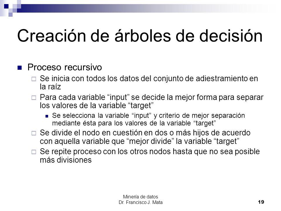 Minería de datos Dr. Francisco J. Mata 19 Creación de árboles de decisión Proceso recursivo Se inicia con todos los datos del conjunto de adiestramien