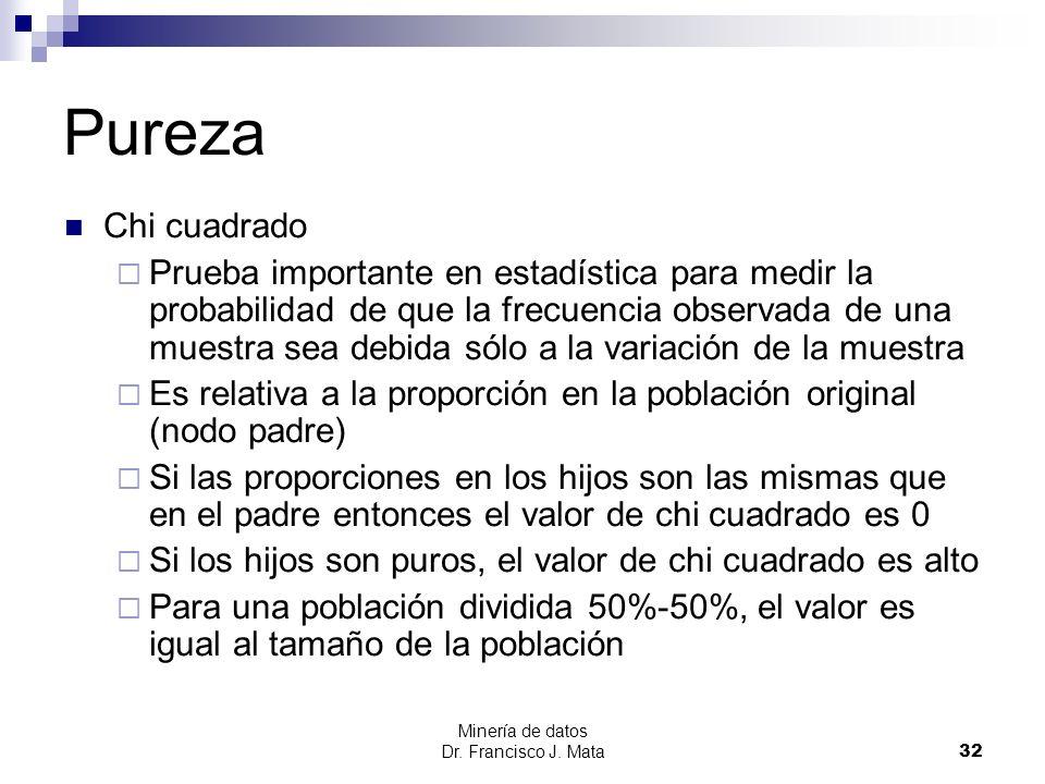Minería de datos Dr. Francisco J. Mata 32 Pureza Chi cuadrado Prueba importante en estadística para medir la probabilidad de que la frecuencia observa