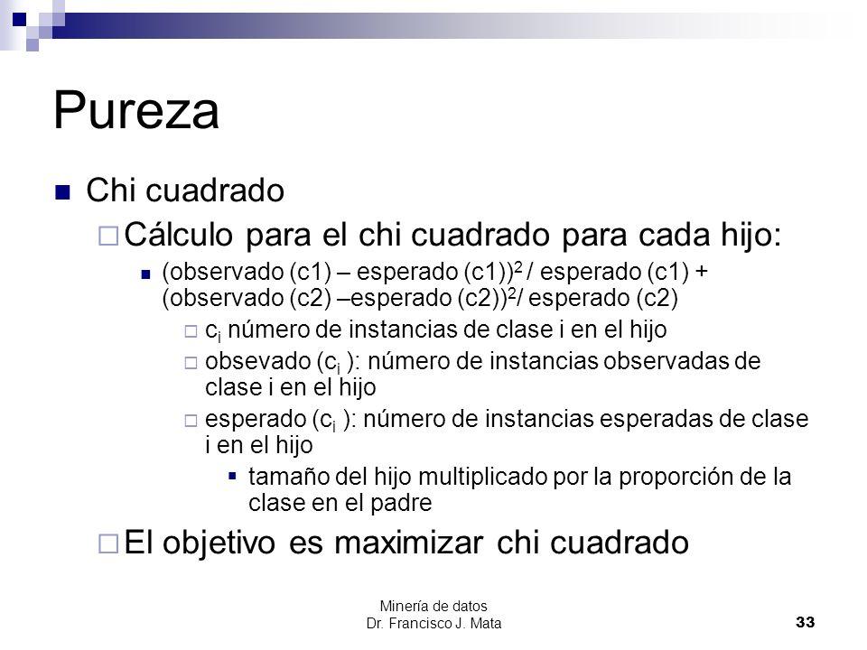 Minería de datos Dr. Francisco J. Mata 33 Pureza Chi cuadrado Cálculo para el chi cuadrado para cada hijo: (observado (c1) – esperado (c1)) 2 / espera