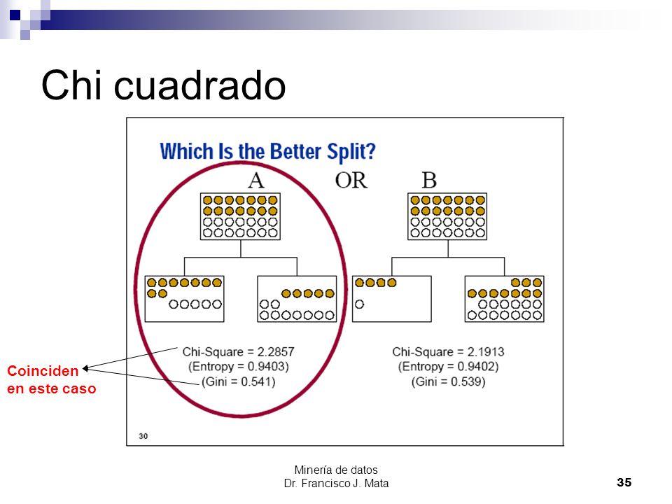 Minería de datos Dr. Francisco J. Mata 35 Chi cuadrado Coinciden en este caso