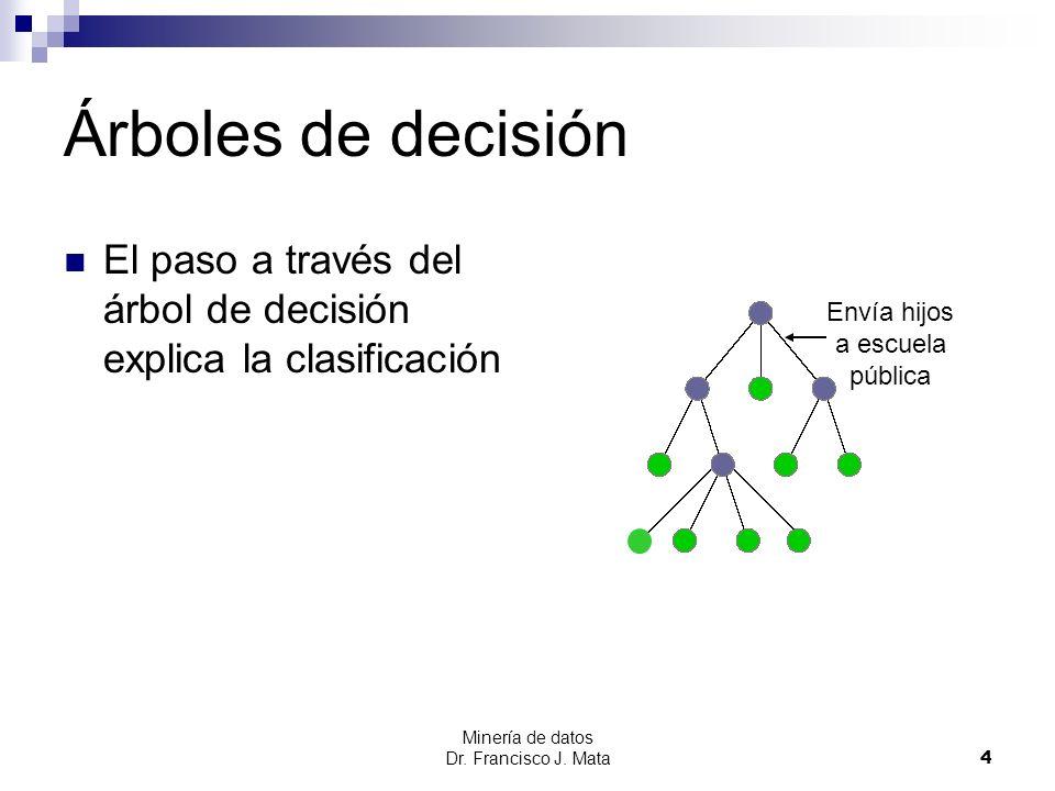 Minería de datos Dr. Francisco J. Mata 4 Árboles de decisión El paso a través del árbol de decisión explica la clasificación Envía hijos a escuela púb