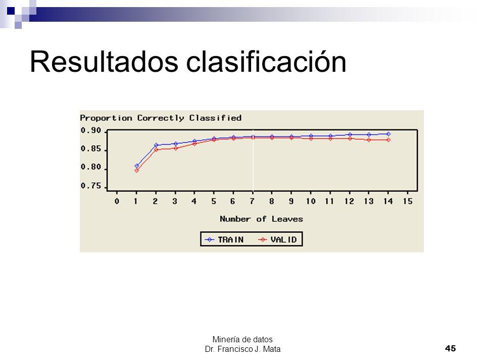 Resultados clasificación Minería de datos Dr. Francisco J. Mata 45