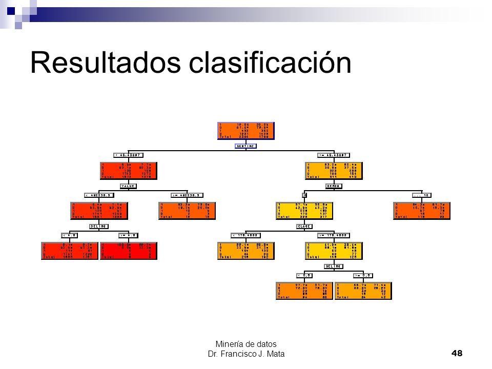Resultados clasificación Minería de datos Dr. Francisco J. Mata 48